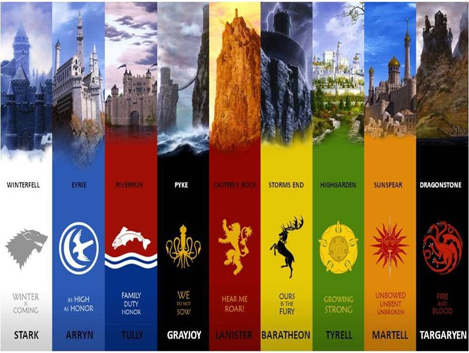 what asoiaf house are you