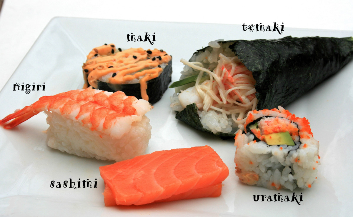 what kind of sushi are you