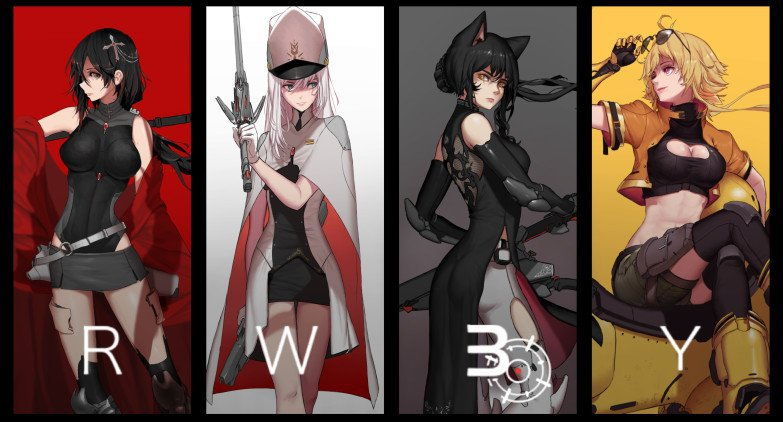 which rwby character are you